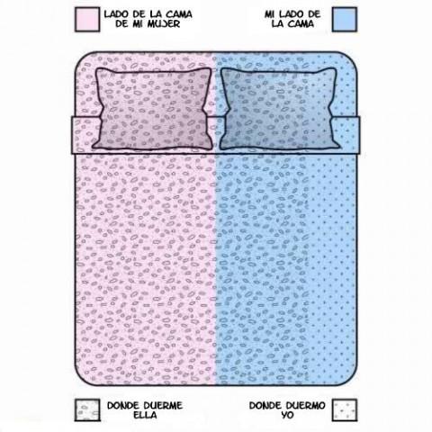 lados de la cama