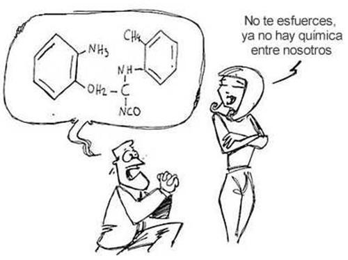 analisis quimico de la mujer